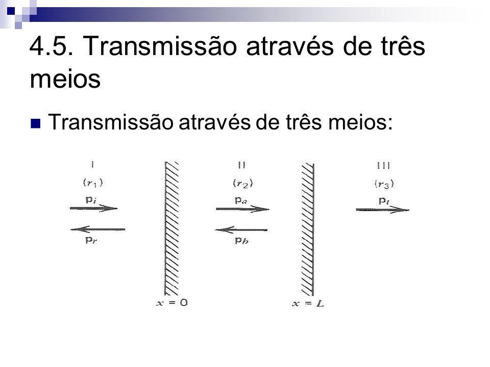 4.5. Transmissão através de três meios Transmissão através de três meios: