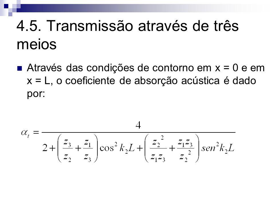 4.5. Transmissão através de três meios Através das condições de contorno em x = 0 e em x = L, o coeficiente de absorção acústica é dado por: