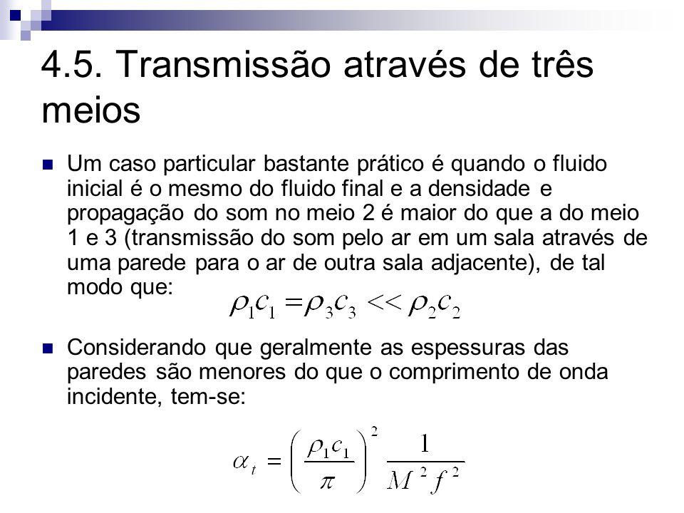 4.5. Transmissão através de três meios Um caso particular bastante prático é quando o fluido inicial é o mesmo do fluido final e a densidade e propaga
