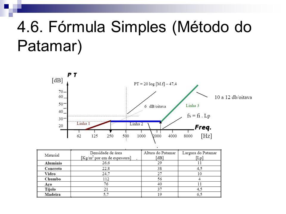 4.6. Fórmula Simples (Método do Patamar)