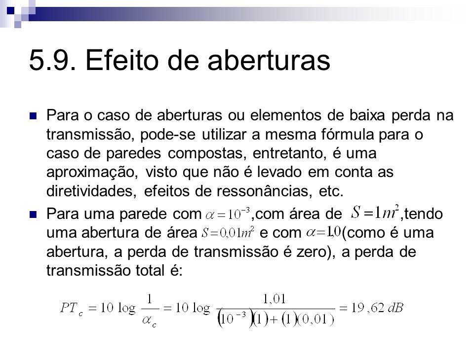 5.9. Efeito de aberturas Para o caso de aberturas ou elementos de baixa perda na transmissão, pode-se utilizar a mesma fórmula para o caso de paredes