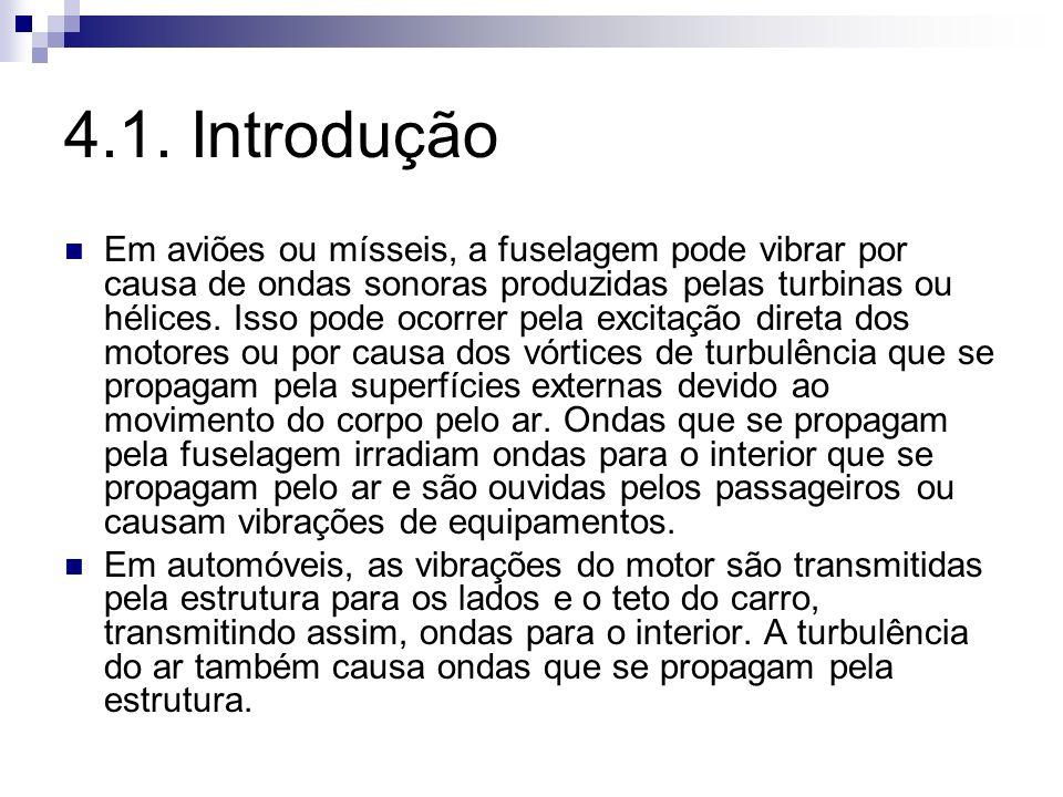 4.1. Introdução Em aviões ou mísseis, a fuselagem pode vibrar por causa de ondas sonoras produzidas pelas turbinas ou hélices. Isso pode ocorrer pela