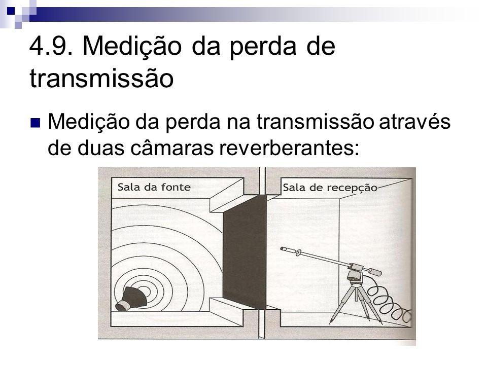 4.9. Medição da perda de transmissão Medição da perda na transmissão através de duas câmaras reverberantes: