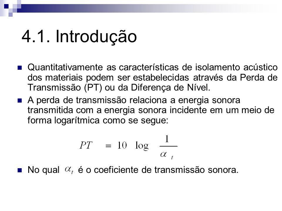 4.1. Introdução Quantitativamente as características de isolamento acústico dos materiais podem ser estabelecidas através da Perda de Transmissão (PT)