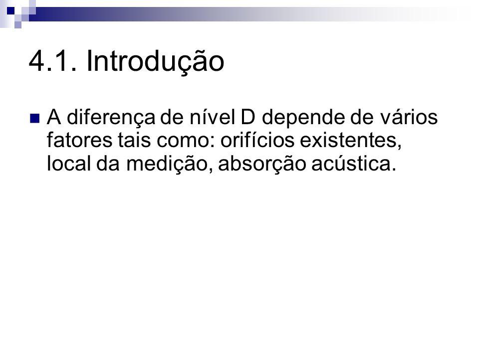 4.1. Introdução A diferença de nível D depende de vários fatores tais como: orifícios existentes, local da medição, absorção acústica.