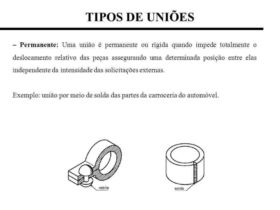 TIPOS DE UNIÕES – Permanente: Uma união é permanente ou rígida quando impede totalmente o deslocamento relativo das peças assegurando uma determinada