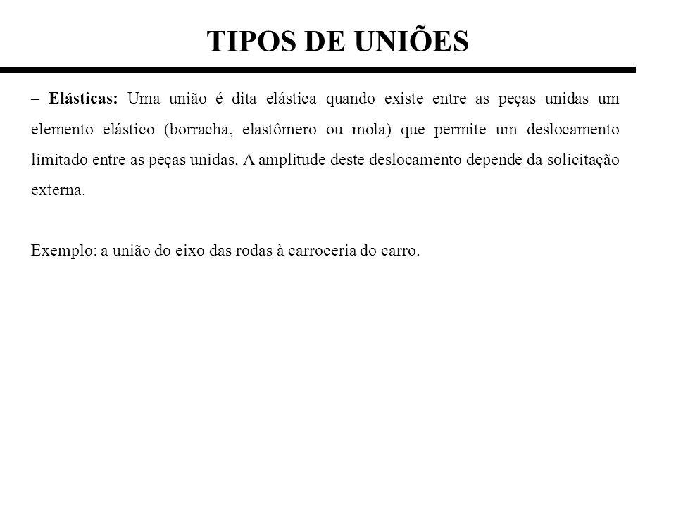TIPOS DE UNIÕES – Elásticas: Uma união é dita elástica quando existe entre as peças unidas um elemento elástico (borracha, elastômero ou mola) que per
