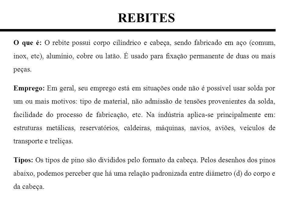REBITES O que é: O rebite possui corpo cilíndrico e cabeça, sendo fabricado em aço (comum, inox, etc), alumínio, cobre ou latão. É usado para fixação