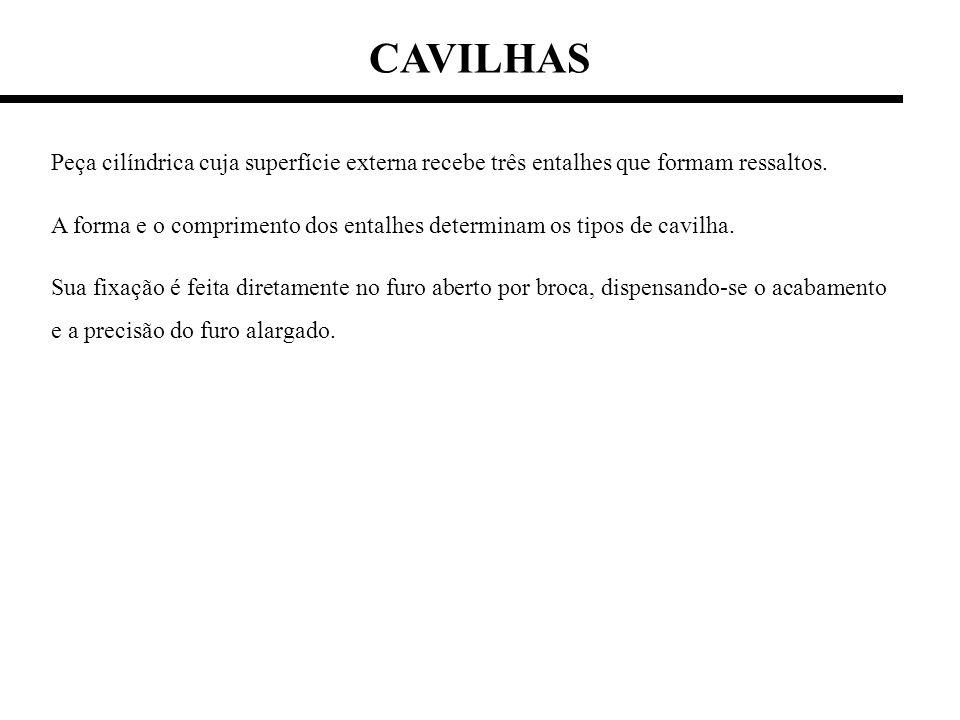 CAVILHAS Peça cilíndrica cuja superfície externa recebe três entalhes que formam ressaltos. A forma e o comprimento dos entalhes determinam os tipos d