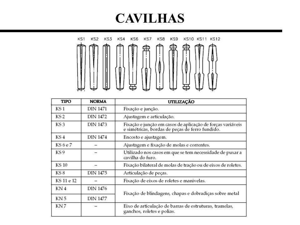 CAVILHAS