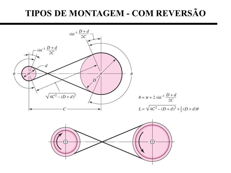 TIPOS DE MONTAGEM - COM REVERSÃO