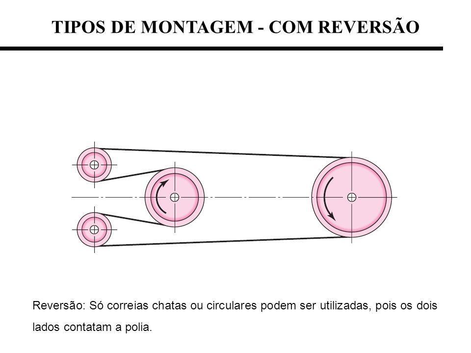 Reversão: Só correias chatas ou circulares podem ser utilizadas, pois os dois lados contatam a polia.