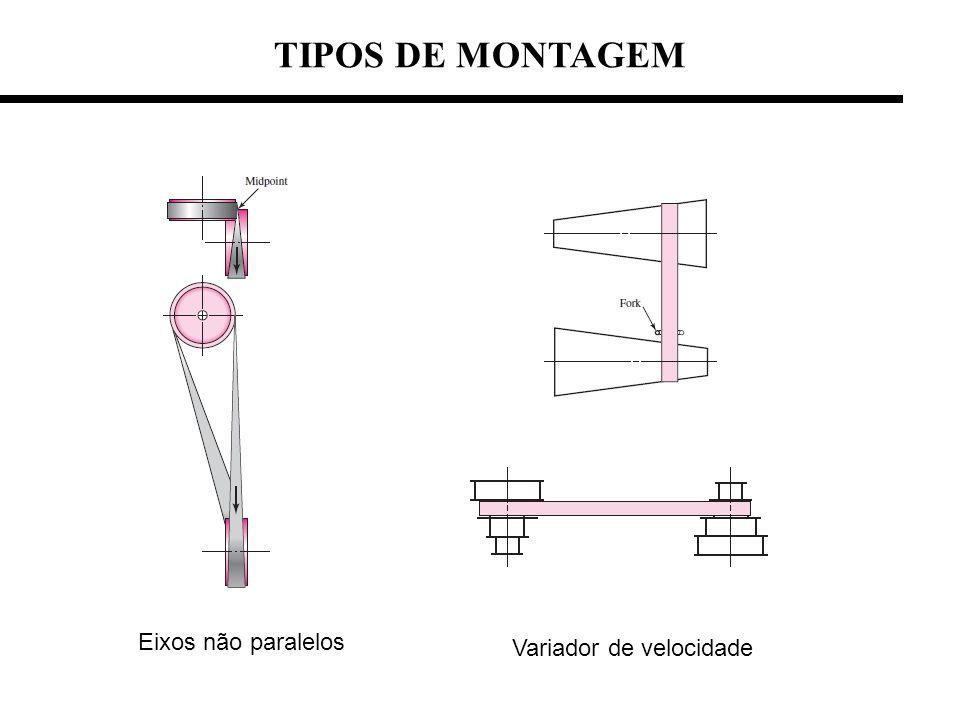 TIPOS DE MONTAGEM Eixos não paralelos Variador de velocidade