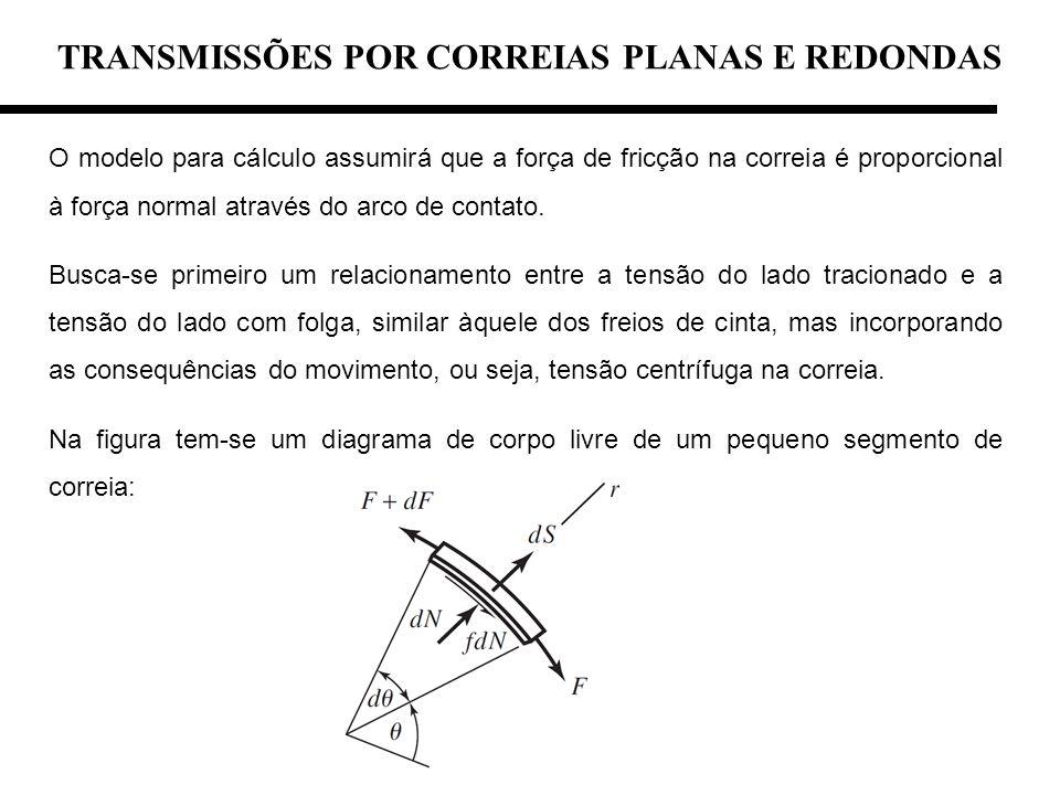 TRANSMISSÕES POR CORREIAS PLANAS E REDONDAS O modelo para cálculo assumirá que a força de fricção na correia é proporcional à força normal através do