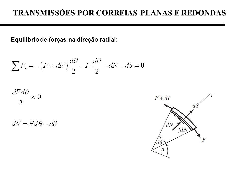 TRANSMISSÕES POR CORREIAS PLANAS E REDONDAS Equilíbrio de forças na direção radial: