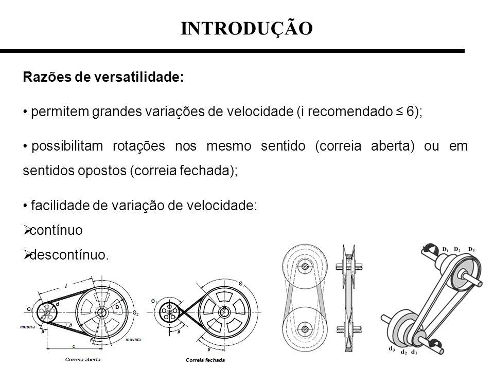 INTRODUÇÃO Razões de versatilidade: permitem grandes variações de velocidade (i recomendado 6); possibilitam rotações nos mesmo sentido (correia abert