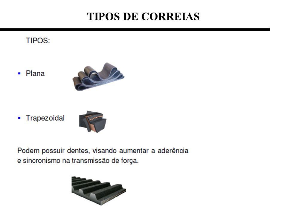 TIPOS DE CORREIAS