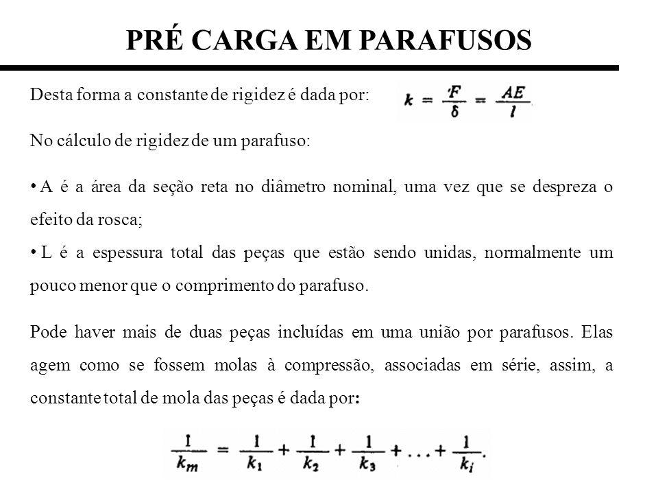 Desta forma a constante de rigidez é dada por: No cálculo de rigidez de um parafuso: A é a área da seção reta no diâmetro nominal, uma vez que se desp