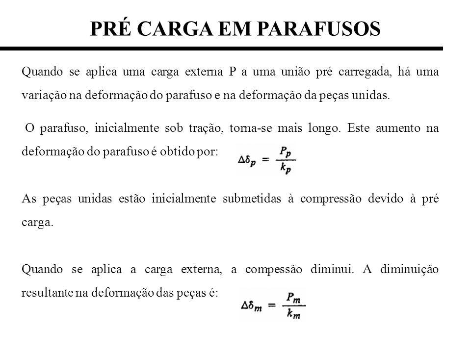 Quando se aplica uma carga externa P a uma união pré carregada, há uma variação na deformação do parafuso e na deformação da peças unidas. O parafuso,