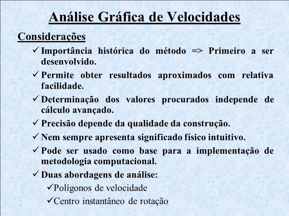 Análise Gráfica de Velocidades Considerações Importância histórica do método => Primeiro a ser desenvolvido. Permite obter resultados aproximados com