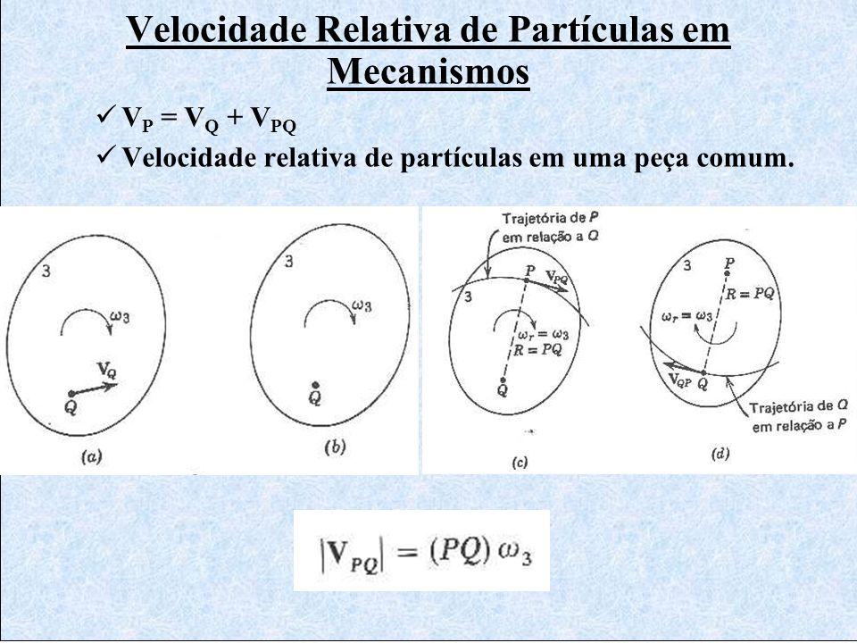 Velocidade Relativa de Partículas em Mecanismos V P = V Q + V PQ Velocidade relativa de partículas em uma peça comum.