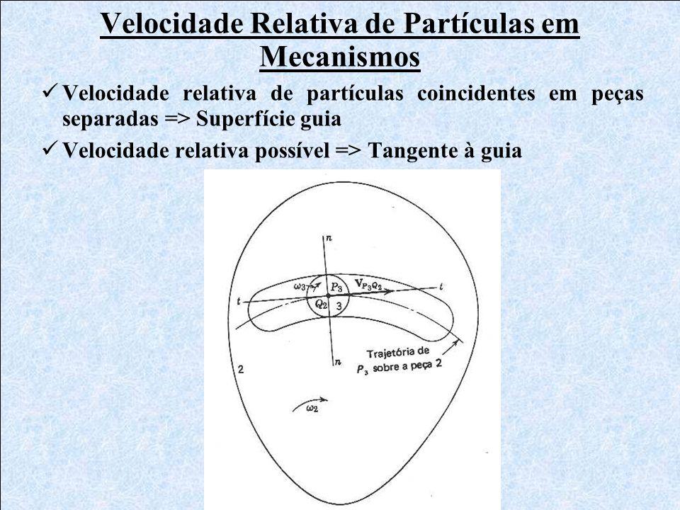 Velocidade Relativa de Partículas em Mecanismos Velocidade relativa de partículas coincidentes em peças separadas => Superfície guia Velocidade relati