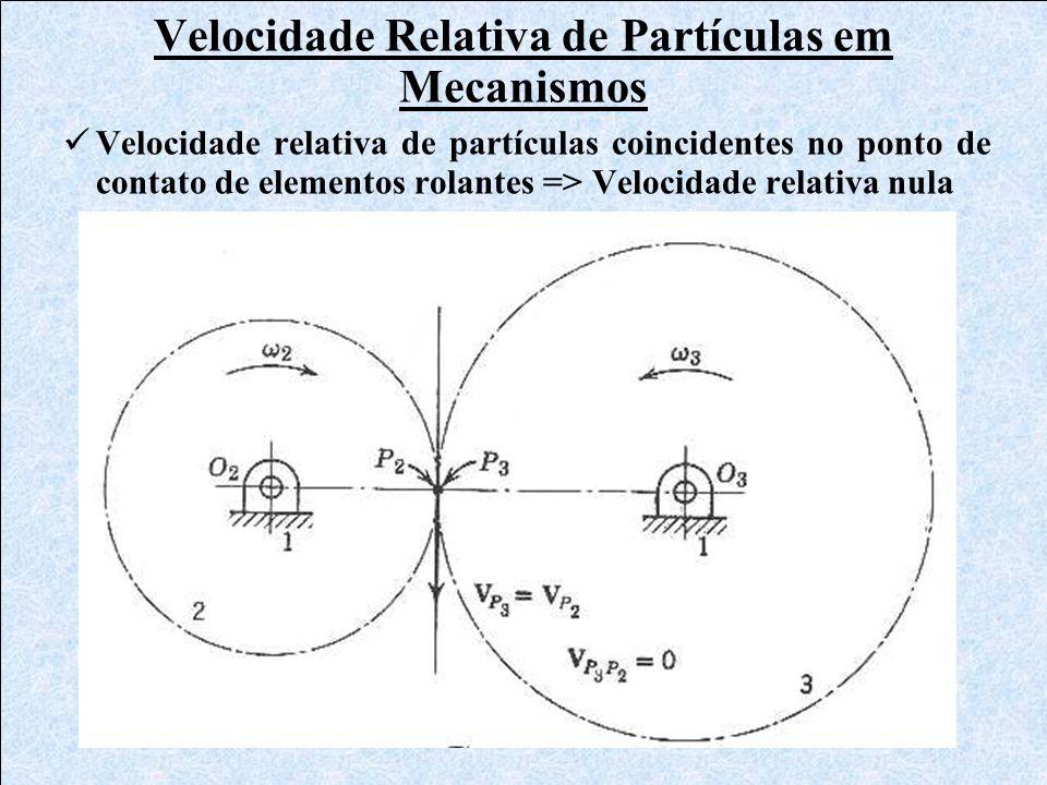 Velocidade Relativa de Partículas em Mecanismos Velocidade relativa de partículas coincidentes no ponto de contato de elementos rolantes => Velocidade