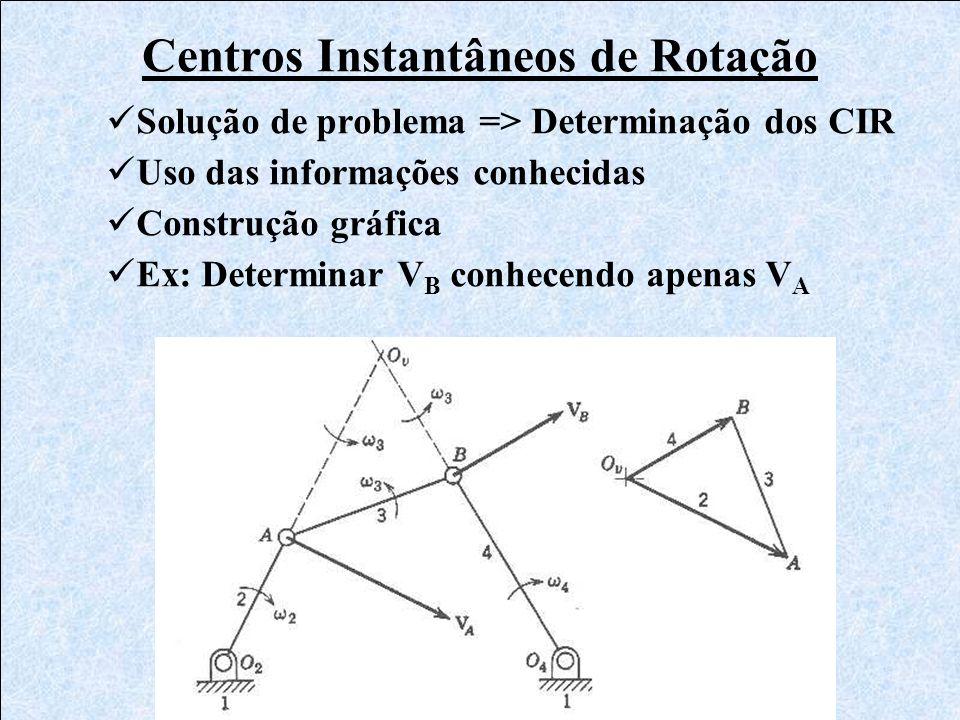 Centros Instantâneos de Rotação Solução de problema => Determinação dos CIR Uso das informações conhecidas Construção gráfica Ex: Determinar V B conhe