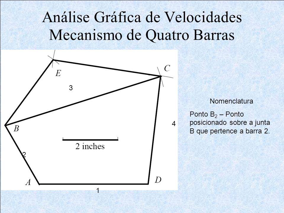 Análise Gráfica de Velocidades Mecanismo de Quatro Barras 1 2 3 4 Nomenclatura Ponto B 2 – Ponto posicionado sobre a junta B que pertence a barra 2.