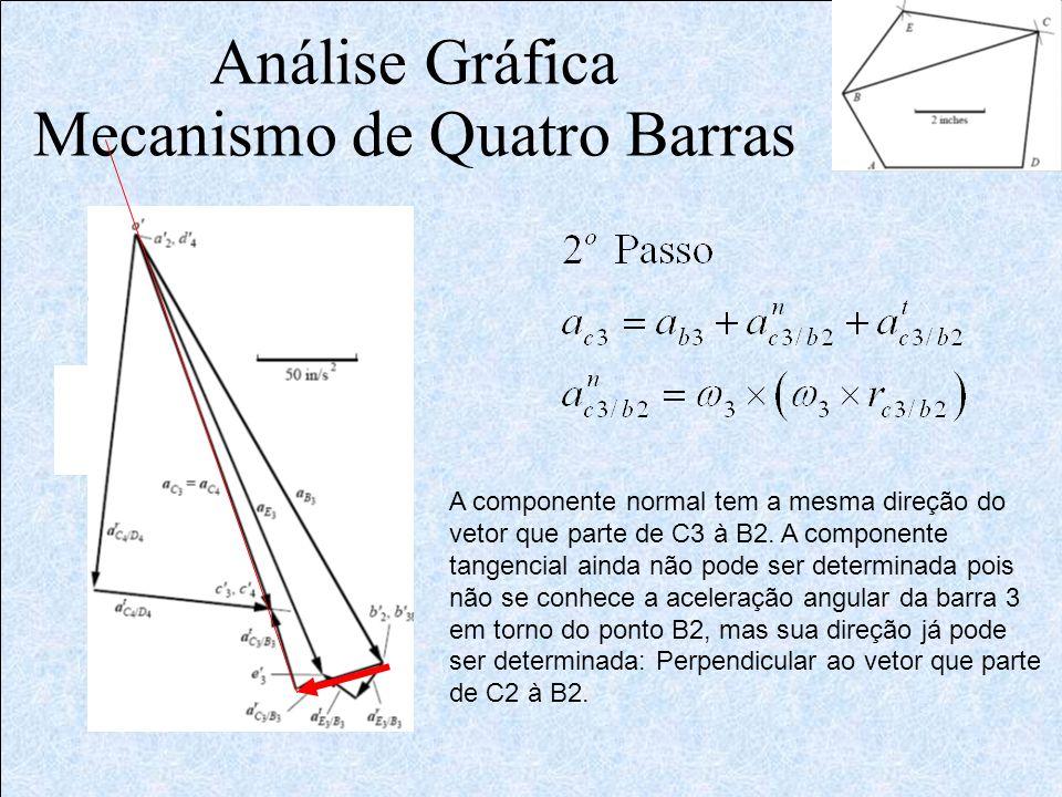 Análise Gráfica Mecanismo de Quatro Barras A componente normal tem a mesma direção do vetor que parte de C3 à B2. A componente tangencial ainda não po