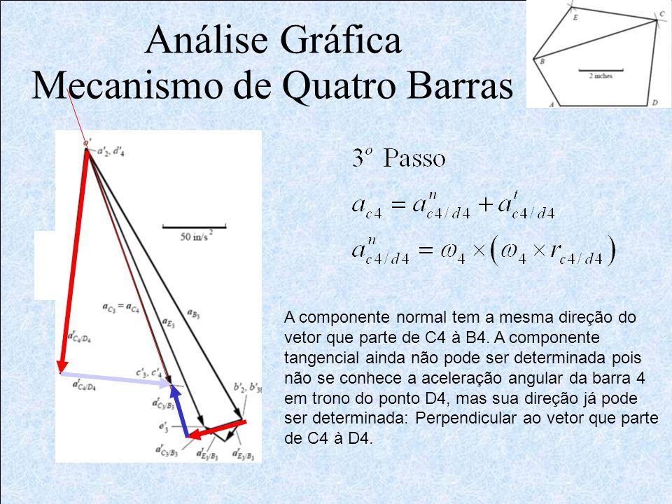 Análise Gráfica Mecanismo de Quatro Barras A componente normal tem a mesma direção do vetor que parte de C4 à B4. A componente tangencial ainda não po