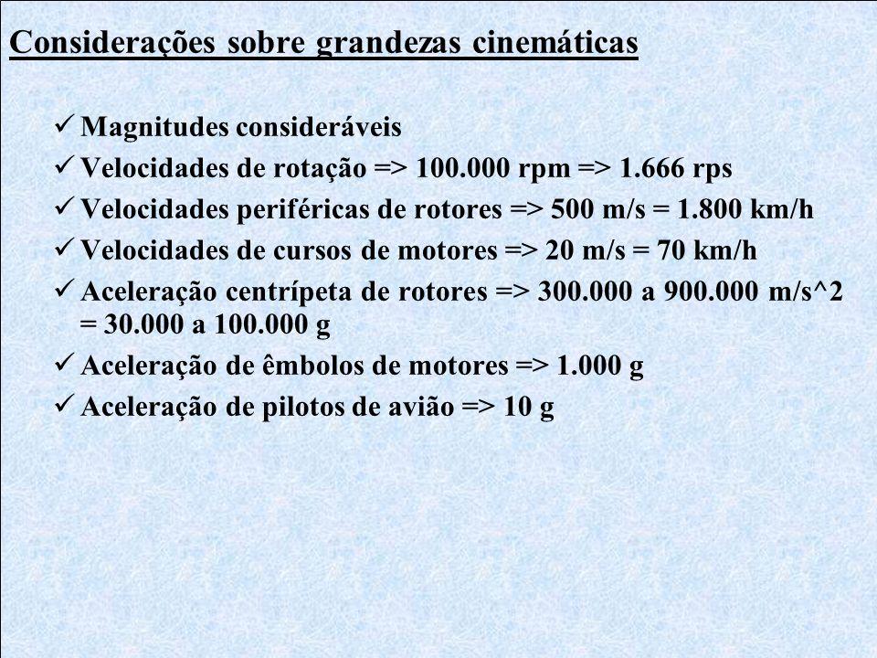 Considerações sobre grandezas cinemáticas Magnitudes consideráveis Velocidades de rotação => 100.000 rpm => 1.666 rps Velocidades periféricas de rotor