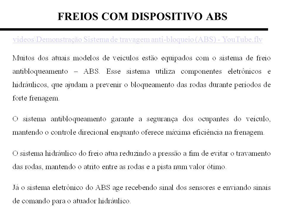 FREIOS COM DISPOSITIVO ABS