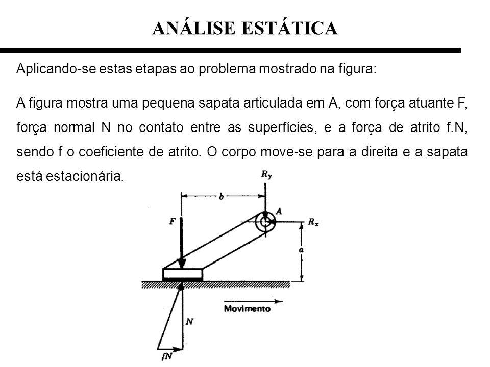 ANÁLISE ESTÁTICA Aplicando-se estas etapas ao problema mostrado na figura: A figura mostra uma pequena sapata articulada em A, com força atuante F, força normal N no contato entre as superfícies, e a força de atrito f.N, sendo f o coeficiente de atrito.