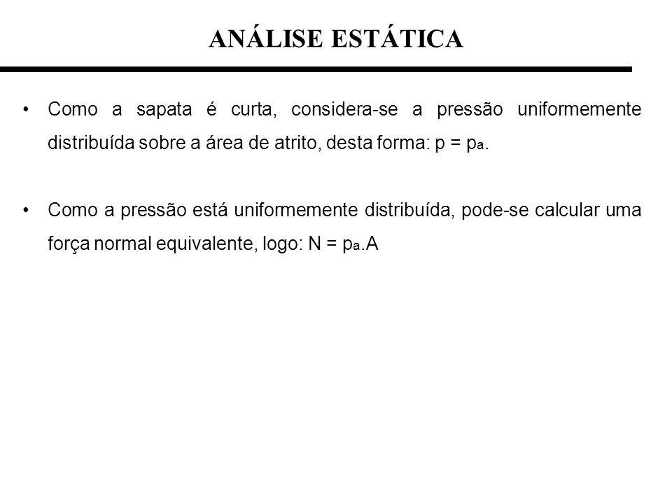 ANÁLISE ESTÁTICA Como a sapata é curta, considera-se a pressão uniformemente distribuída sobre a área de atrito, desta forma: p = p a.