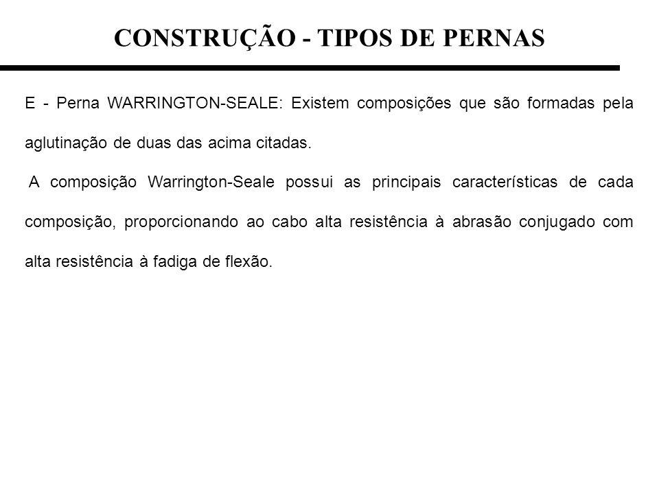 E - Perna WARRINGTON-SEALE: Existem composições que são formadas pela aglutinação de duas das acima citadas. A composição Warrington-Seale possui as p