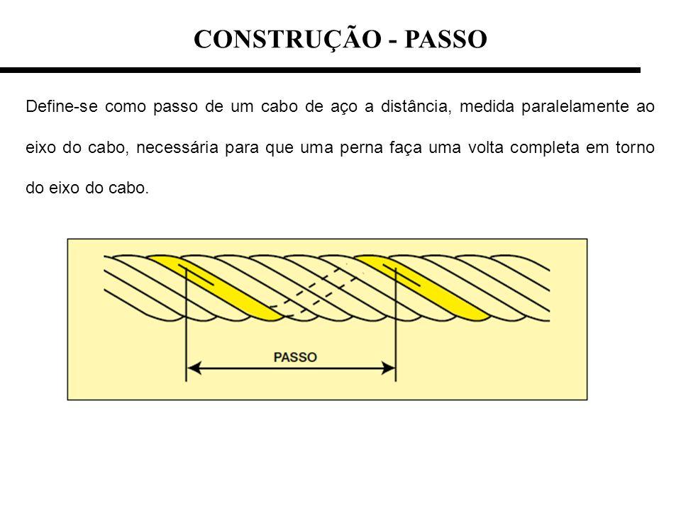 Define-se como passo de um cabo de aço a distância, medida paralelamente ao eixo do cabo, necessária para que uma perna faça uma volta completa em tor