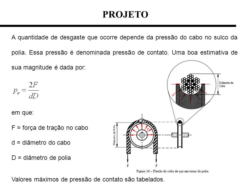 PROJETO A quantidade de desgaste que ocorre depende da pressão do cabo no sulco da polia. Essa pressão é denominada pressão de contato. Uma boa estima