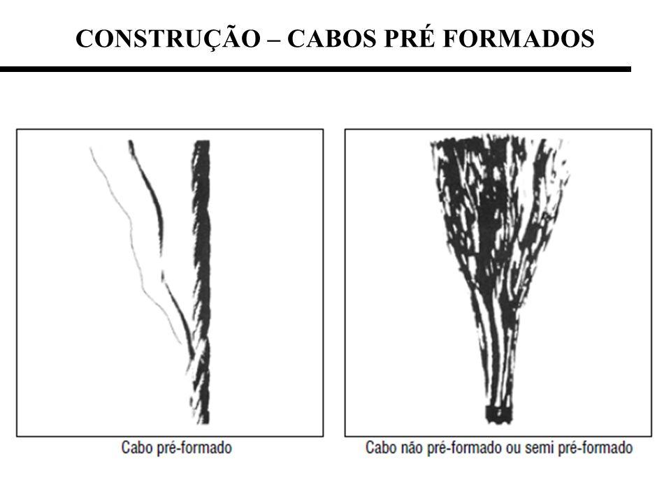 CONSTRUÇÃO – CABOS PRÉ FORMADOS