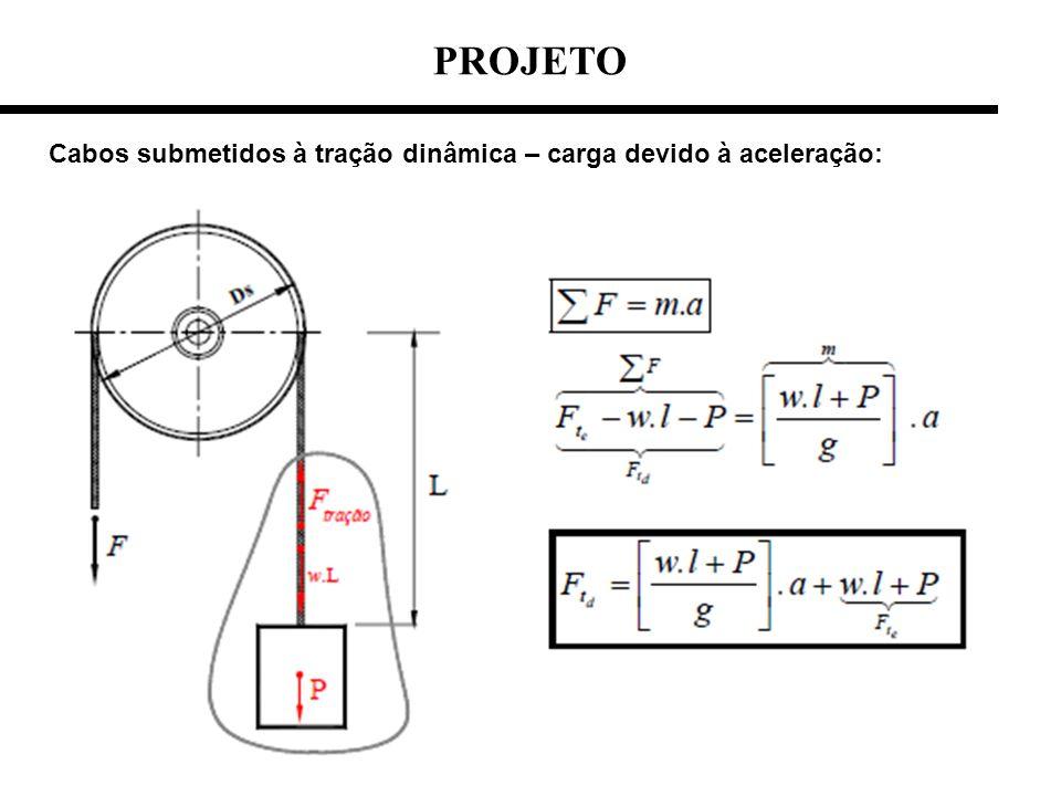 PROJETO Cabos submetidos à tração dinâmica – carga devido à aceleração: