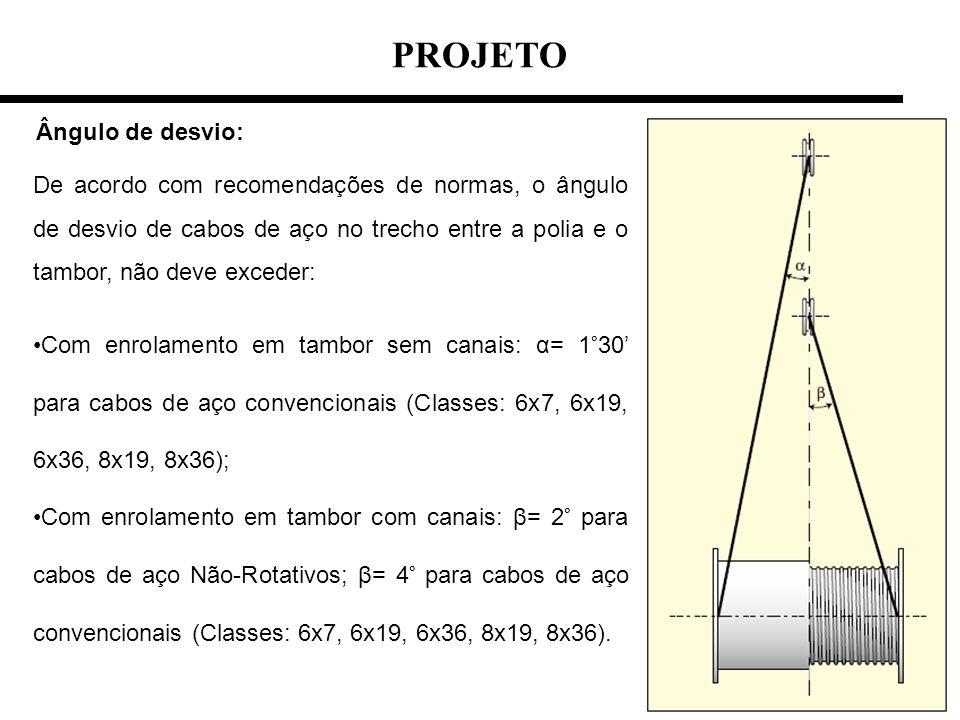 PROJETO De acordo com recomendações de normas, o ângulo de desvio de cabos de aço no trecho entre a polia e o tambor, não deve exceder: Com enrolament