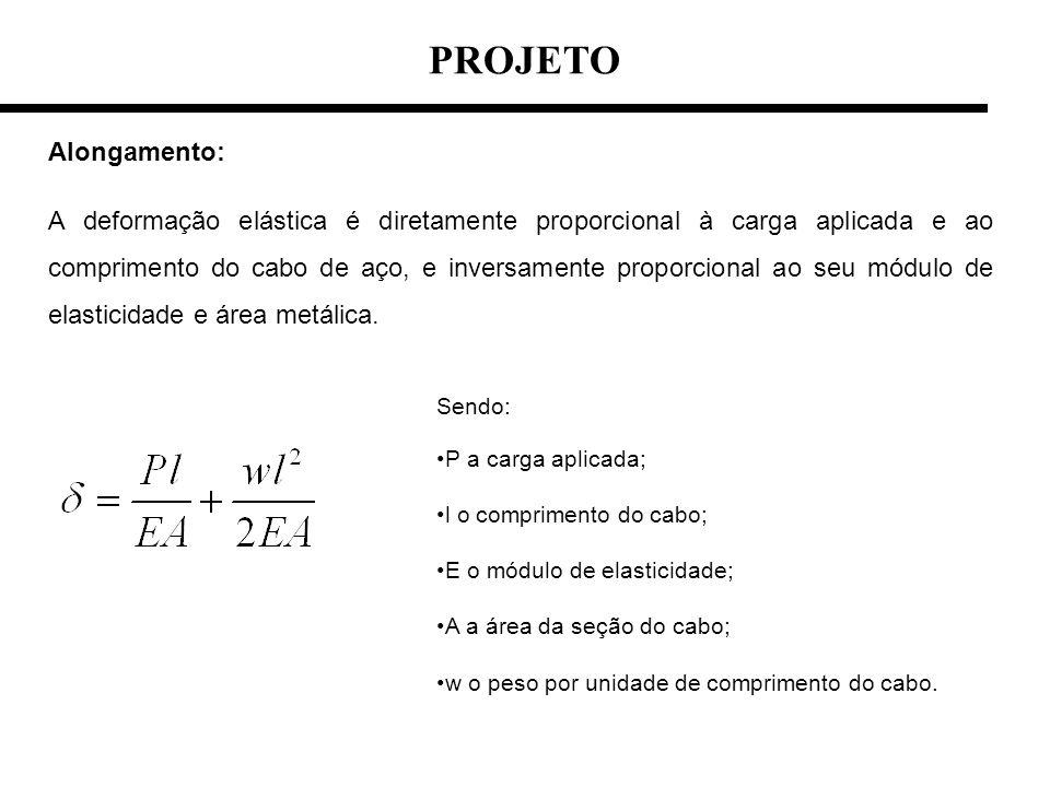 PROJETO Alongamento: A deformação elástica é diretamente proporcional à carga aplicada e ao comprimento do cabo de aço, e inversamente proporcional ao