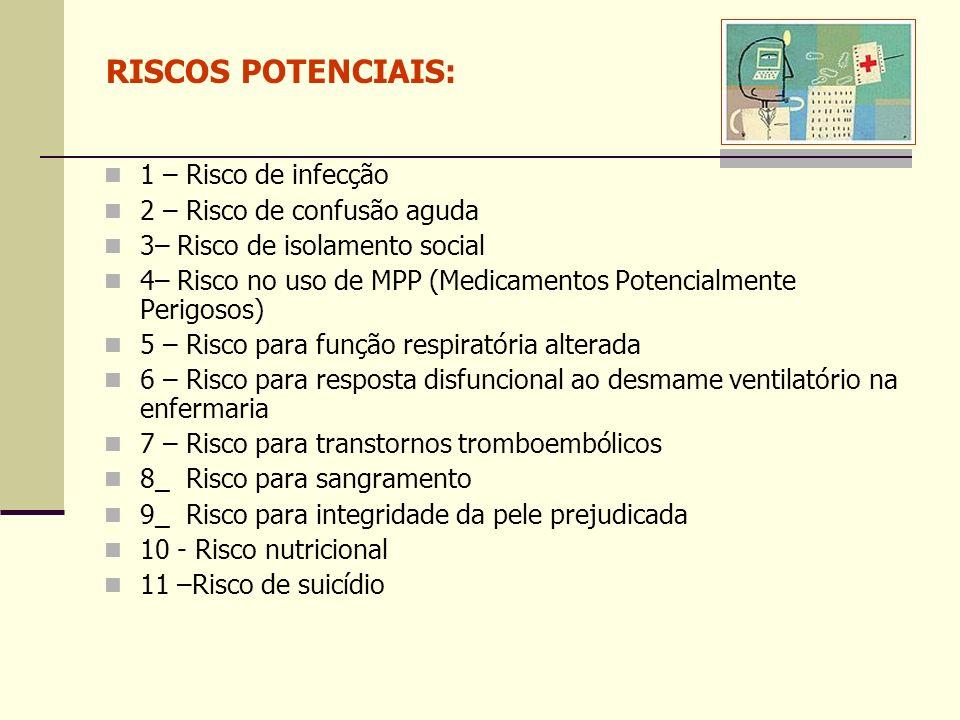 RISCOS INSTALADOS: 1 – Ausência de documentação civil 2 – Síndrome de compressão medular 3 – Hemodiálise 4 – Infecção 5 – Presença de co morbidades (diabetes, hipertensão arterial, insuficiência coronariana) 6 – Presença de cateter para nutrição enteral 7 – Terapia parenteral 8 – Pacientes em quadro de desnutrição