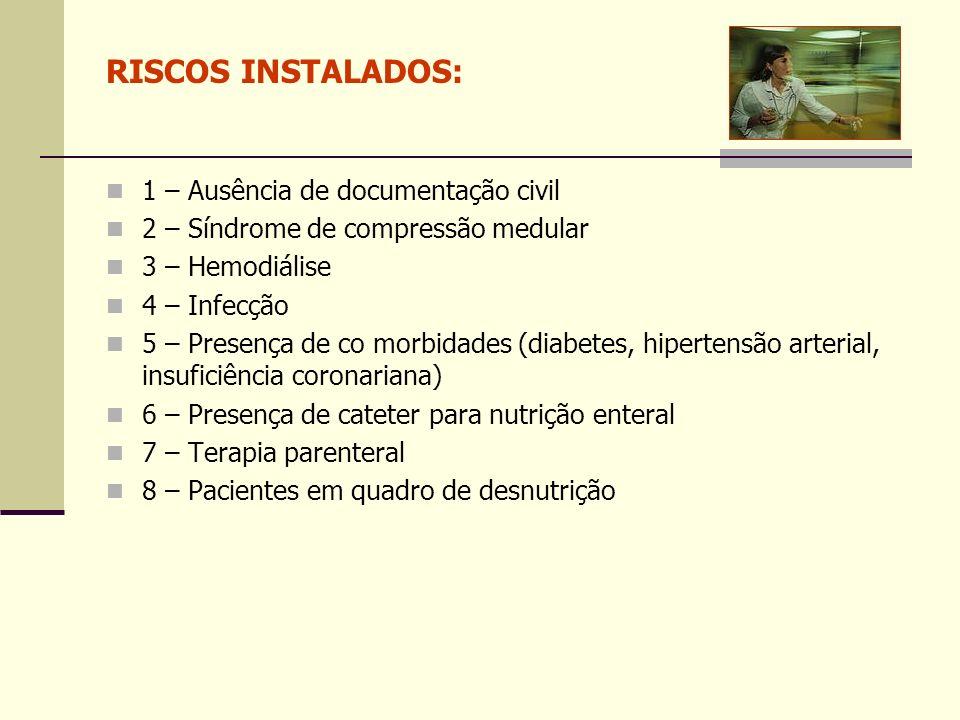 RISCOS INSTALADOS: 1 – Ausência de documentação civil 2 – Síndrome de compressão medular 3 – Hemodiálise 4 – Infecção 5 – Presença de co morbidades (d