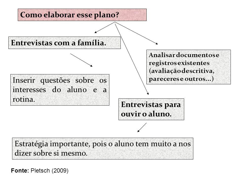 Como elaborar esse plano? Inserir questões sobre os interesses do aluno e a rotina. Entrevistas com a família. Analisar documentos e registros existen