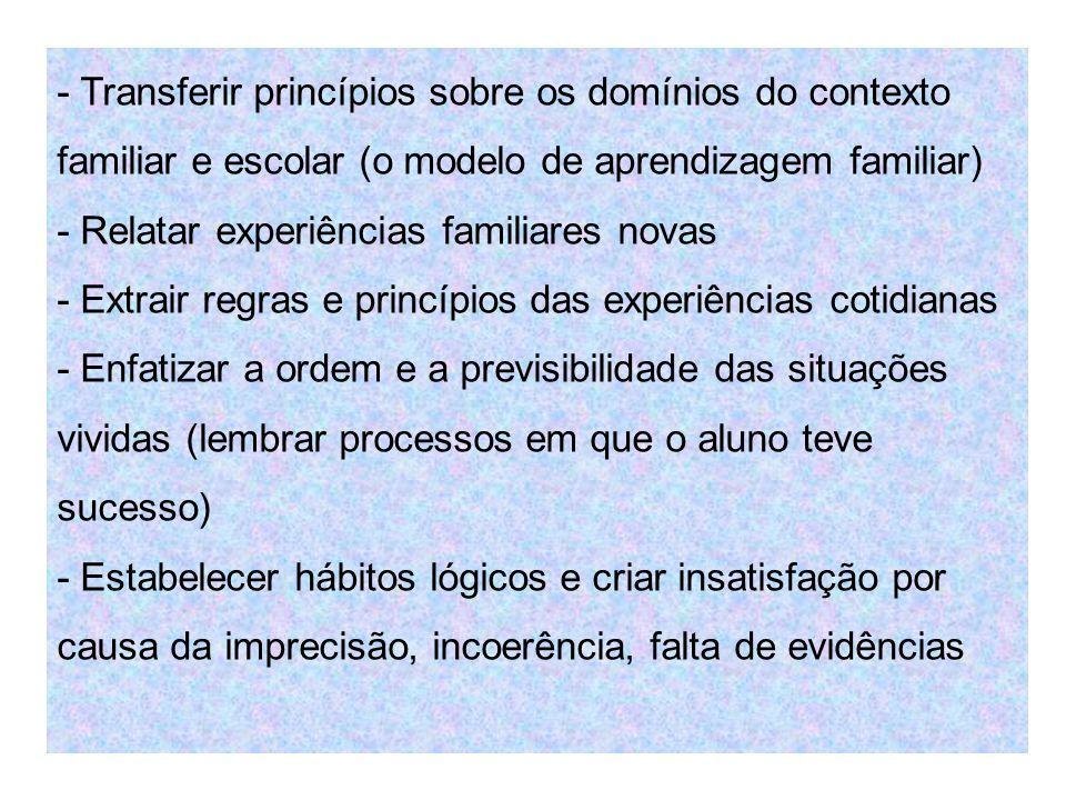 - Transferir princípios sobre os domínios do contexto familiar e escolar (o modelo de aprendizagem familiar) - Relatar experiências familiares novas -
