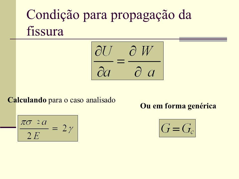 Condição para propagação da fissura Calculando para o caso analisado Ou em forma genérica