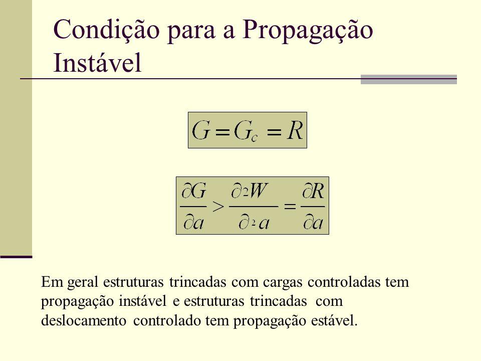 Condição para a Propagação Instável Em geral estruturas trincadas com cargas controladas tem propagação instável e estruturas trincadas com deslocamen