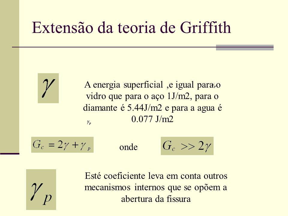 Extensão da teoria de Griffith A energia superficial,e igual para o vidro que para o aço 1J/m2, para o diamante é 5.44J/m2 e para a agua é 0.077 J/m2
