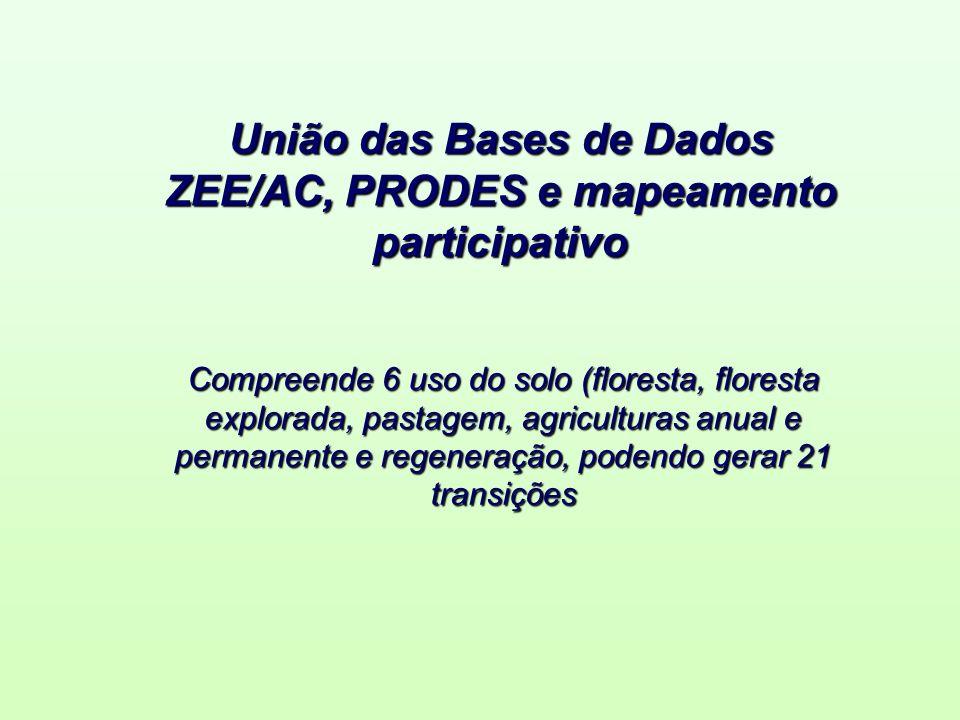 União das Bases de Dados ZEE/AC, PRODES e mapeamento participativo Compreende 6 uso do solo (floresta, floresta explorada, pastagem, agriculturas anual e permanente e regeneração, podendo gerar 21 transições